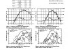 ALtec_299_Distortion_Products1.PNG