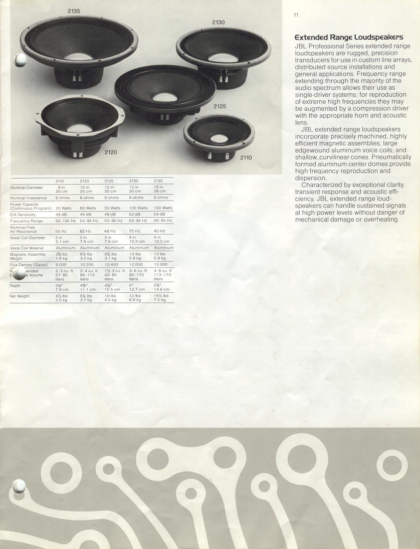 catalogue JBL pro de 1975 Attachment