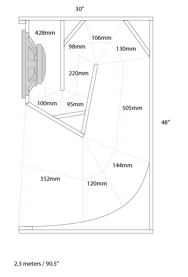 THE JBL 4520 BASS CABINET PAPER TRAIL: AN 8 FT or 13 FT folded horn ?
