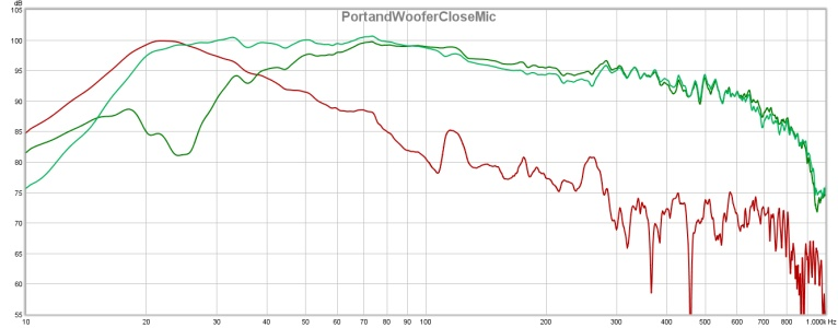 Name:  PortandWooferCloseMic.jpg