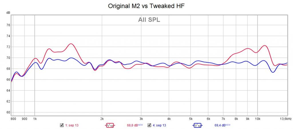 Name:  Original M2 (RED vs Tweaked HF (BLUE).jpg
