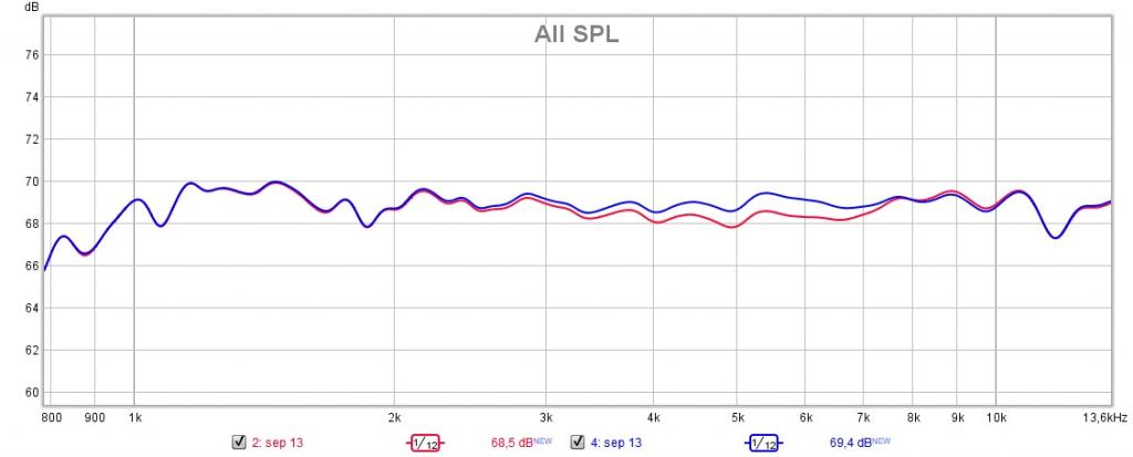 Name:  Slope difference - 1,35 vs 1,135 (blue).jpg Views: 236 Size:  39.9 KB
