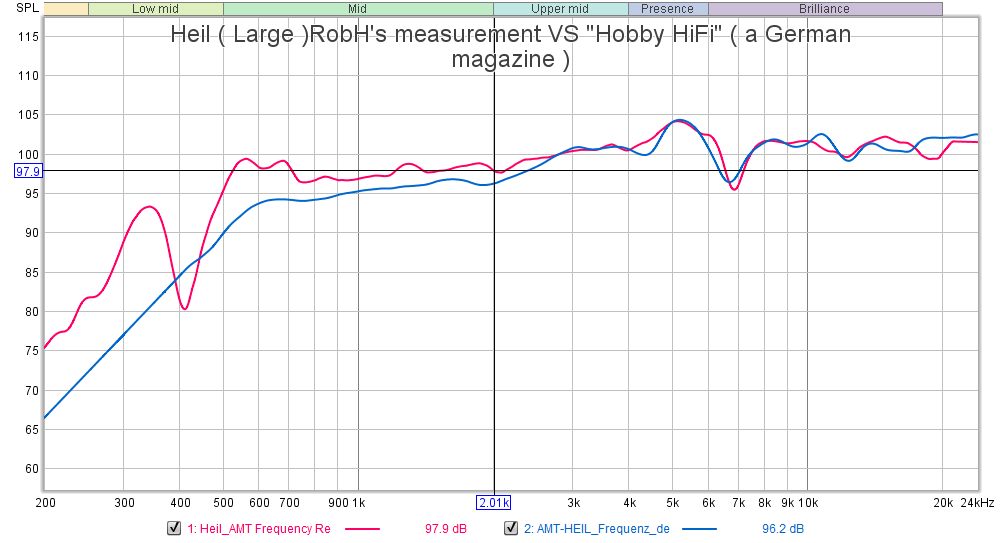 Name:  Heil AMT, Rob vs Hobby HiFi.png