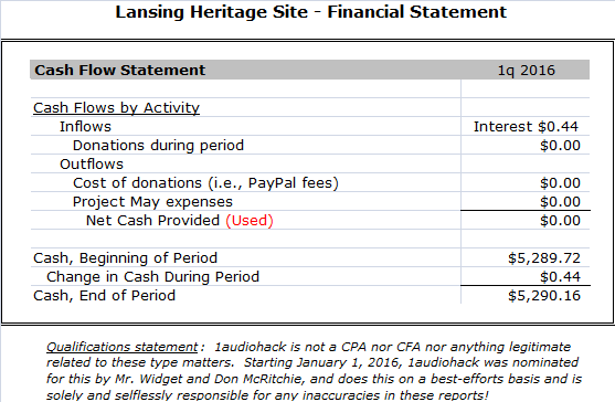 Name:  Lansing Finance 1q 16.png