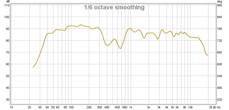 Name:  jbl sixth smoothing.jpg